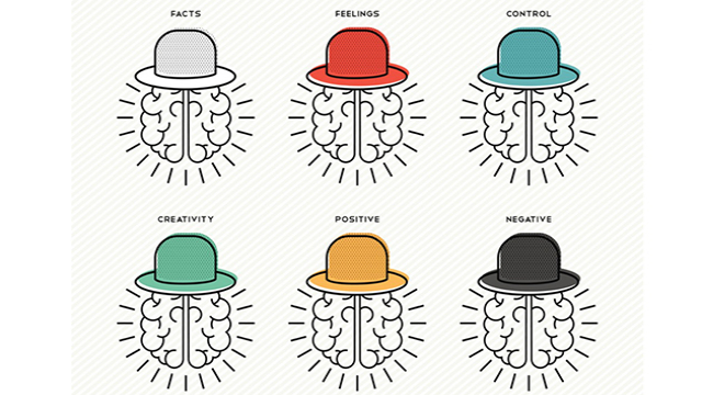 Use DeBono's Six Thinking Hats for Success During Critical Student Meetings