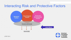 Suicide Prevention and Mental Health During COVID-19
